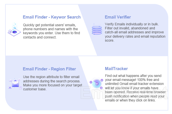 Apr 29 | Email finder|Share the meaning of finding customers'email